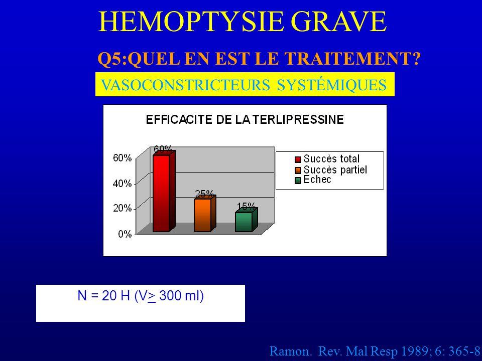 HEMOPTYSIE GRAVE Q5:QUEL EN EST LE TRAITEMENT.N = 20 H (V> 300 ml) Ramon.