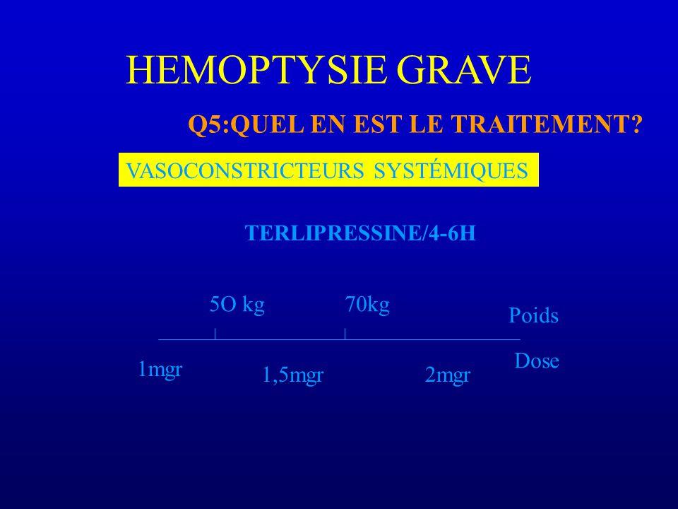 HEMOPTYSIE GRAVE Q5:QUEL EN EST LE TRAITEMENT.