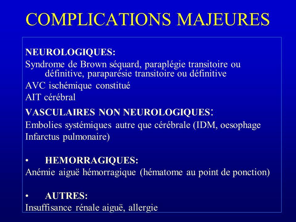 COMPLICATIONS MAJEURES NEUROLOGIQUES: Syndrome de Brown séquard, paraplégie transitoire ou définitive, paraparésie transitoire ou définitive AVC ischémique constitué AIT cérébral VASCULAIRES NON NEUROLOGIQUES : Embolies systémiques autre que cérébrale (IDM, oesophage Infarctus pulmonaire) HEMORRAGIQUES: Anémie aiguë hémorragique (hématome au point de ponction) AUTRES: Insuffisance rénale aiguë, allergie