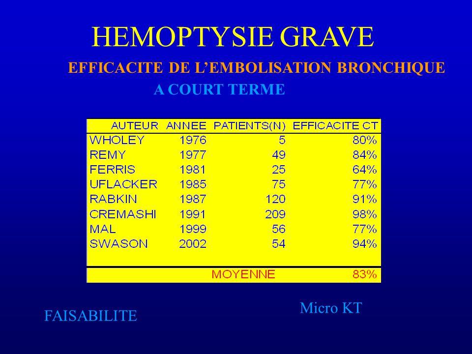 EFFICACITE DE LEMBOLISATION BRONCHIQUE A COURT TERME HEMOPTYSIE GRAVE FAISABILITE Micro KT