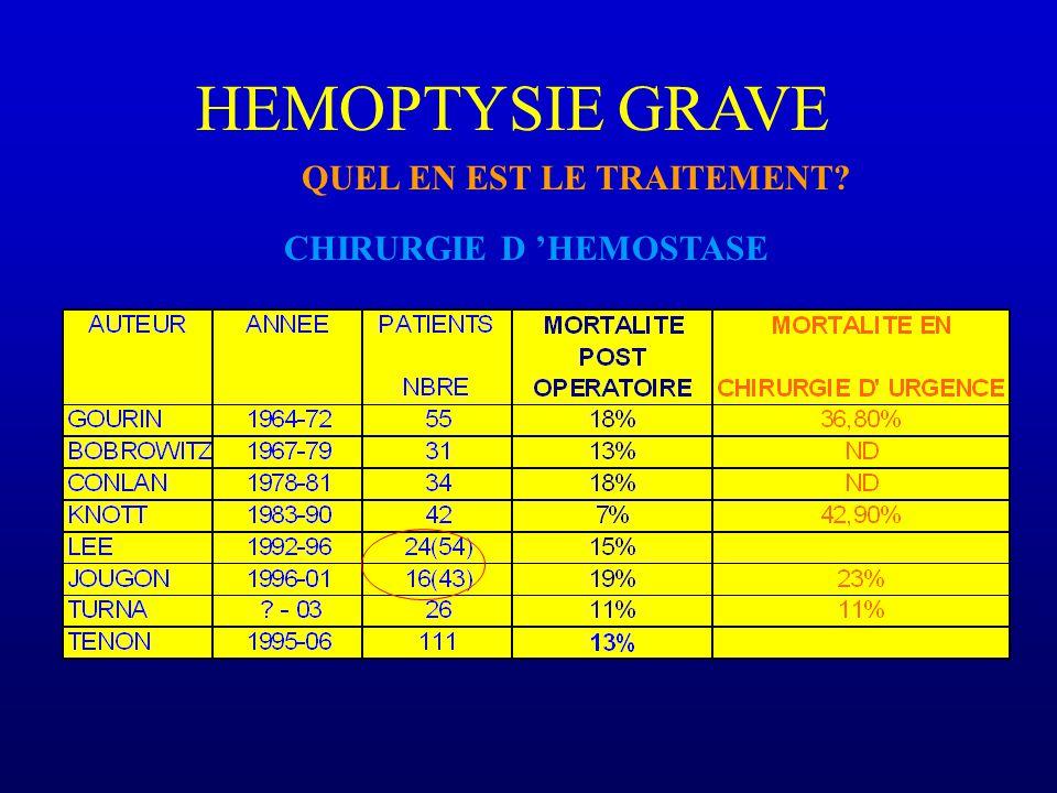 HEMOPTYSIE GRAVE QUEL EN EST LE TRAITEMENT? CHIRURGIE D HEMOSTASE