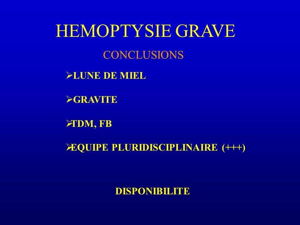 HEMOPTYSIE GRAVE CONCLUSIONS LUNE DE MIEL GRAVITE TDM, FB EQUIPE PLURIDISCIPLINAIRE (+++) DISPONIBILITE