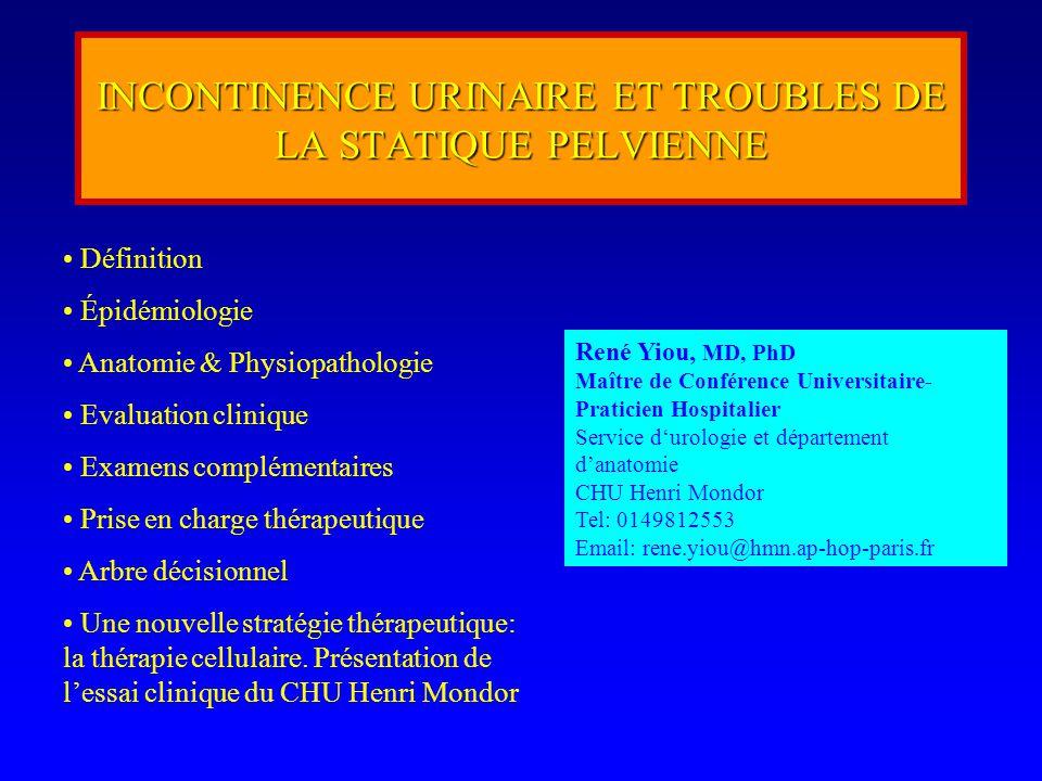Mécanismes de la continence urinaire Compliance, sensibilité, capacité vésicale Support urétral: muscle élévateur de lanus, ligaments suspenseurs Sphincter urétral lisse et strié Muqueuse urétrale Contrôle nerveux