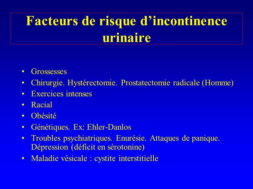 Facteurs de risque dincontinence urinaire Grossesses Chirurgie. Hystérectomie. Prostatectomie radicale (Homme) Exercices intenses Racial Obésité Génét