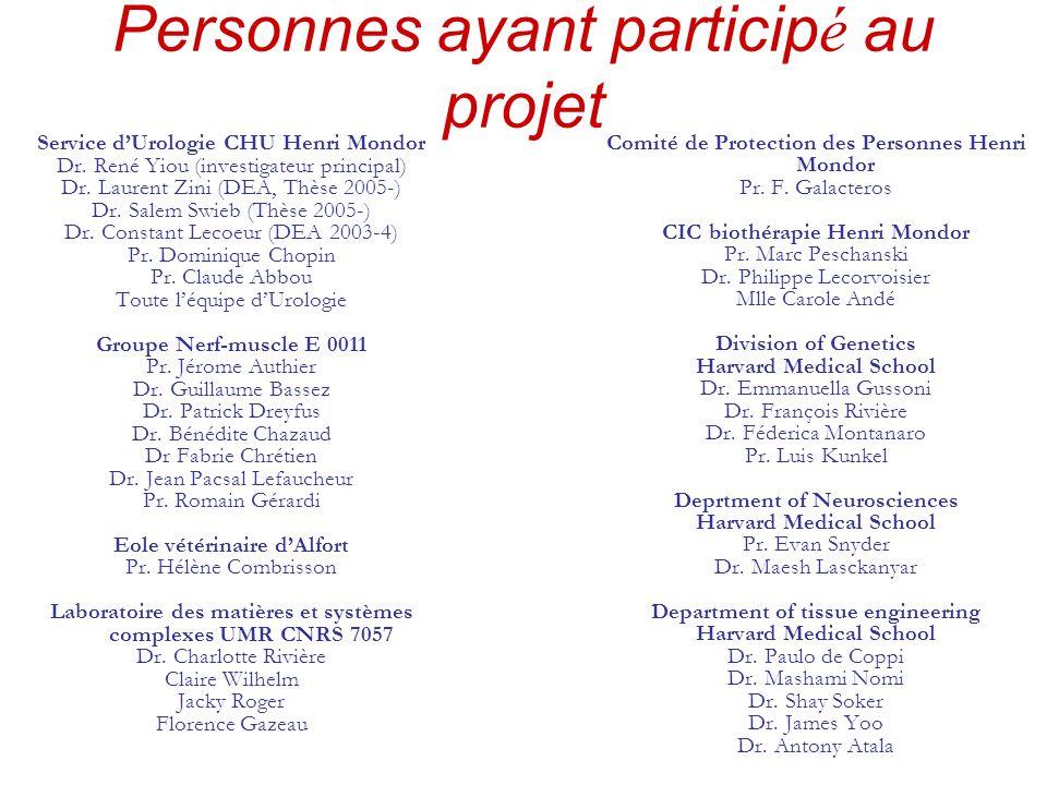 Personnes ayant particip é au projet Service dUrologie CHU Henri Mondor Dr. René Yiou (investigateur principal) Dr. Laurent Zini (DEA, Thèse 2005-) Dr