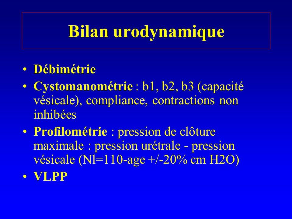 Débimétrie Cystomanométrie : b1, b2, b3 (capacité vésicale), compliance, contractions non inhibées Profilométrie : pression de clôture maximale : pres