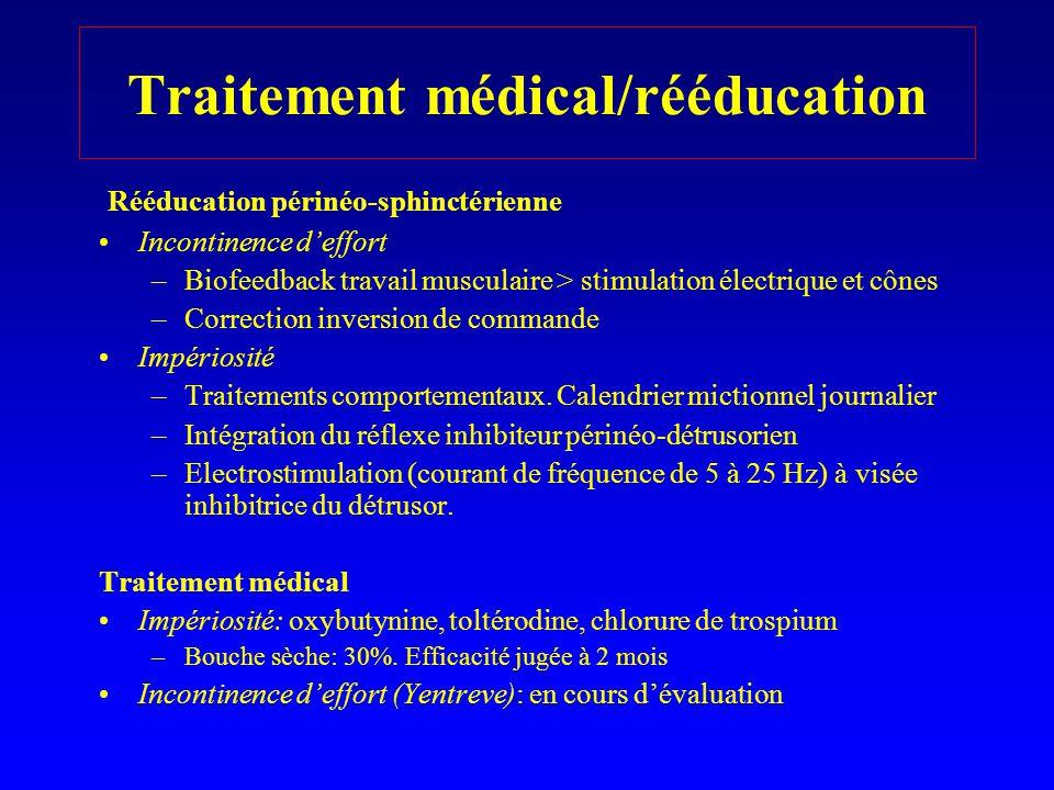 Traitement médical/rééducation Rééducation périnéo-sphinctérienne Incontinence deffort –Biofeedback travail musculaire > stimulation électrique et côn