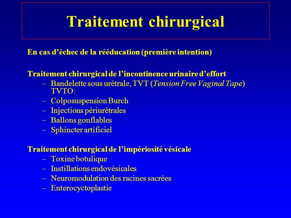Traitement chirurgical En cas déchec de la rééducation (première intention) Traitement chirurgical de lincontinence urinaire deffort –Bandelette sous