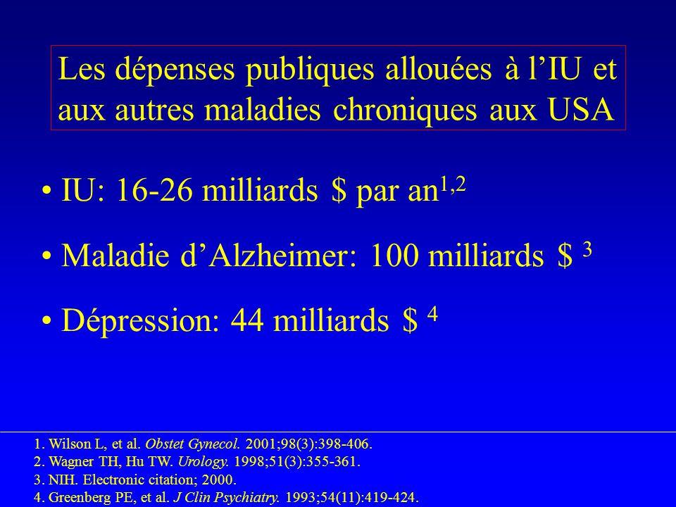 Les dépenses publiques allouées à lIU et aux autres maladies chroniques aux USA IU: 16-26 milliards $ par an 1,2 Maladie dAlzheimer: 100 milliards $ 3