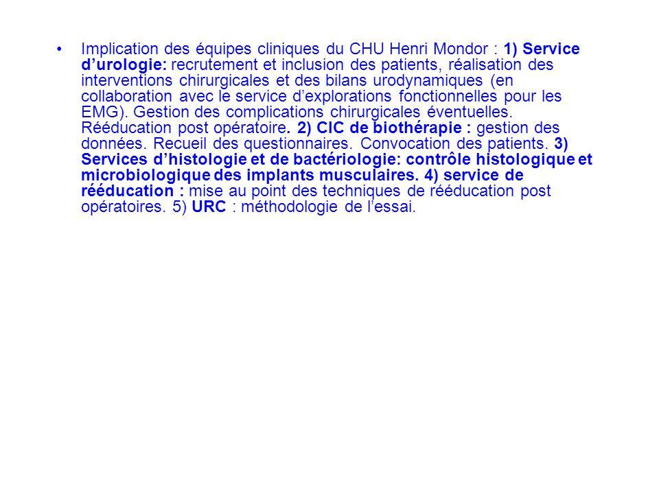 Implication des équipes cliniques du CHU Henri Mondor : 1) Service durologie: recrutement et inclusion des patients, réalisation des interventions chi