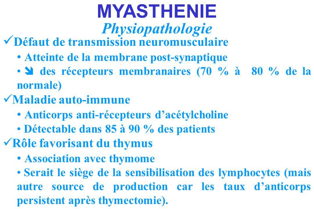 MYASTHENIE Défaut de transmission neuromusculaire Atteinte de la membrane post-synaptique des récepteurs membranaires (70 % à 80 % de la normale) Maladie auto-immune Anticorps anti-récepteurs dacétylcholine Détectable dans 85 à 90 % des patients Rôle favorisant du thymus Association avec thymome Serait le siège de la sensibilisation des lymphocytes (mais autre source de production car les taux danticorps persistent après thymectomie).