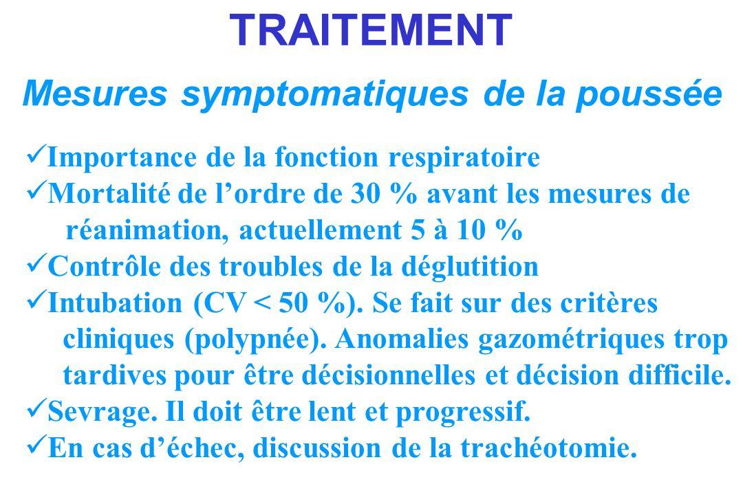TRAITEMENT Mesures symptomatiques de la poussée Importance de la fonction respiratoire Mortalité de lordre de 30 % avant les mesures de réanimation, actuellement 5 à 10 % Contrôle des troubles de la déglutition Intubation (CV < 50 %).