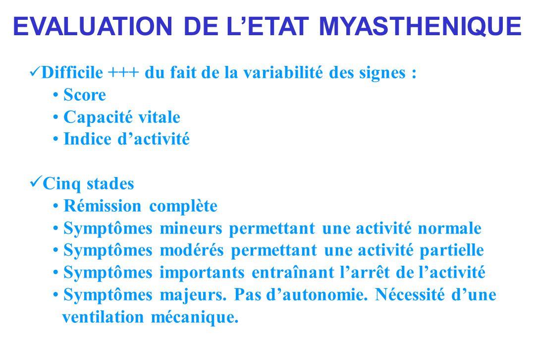 EVALUATION DE LETAT MYASTHENIQUE Difficile +++ du fait de la variabilité des signes : Score Capacité vitale Indice dactivité Cinq stades Rémission complète Symptômes mineurs permettant une activité normale Symptômes modérés permettant une activité partielle Symptômes importants entraînant larrêt de lactivité Symptômes majeurs.