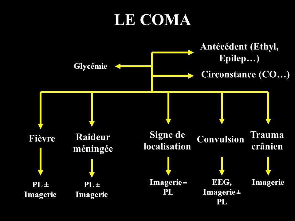 LE COMA Fièvre Antécédent (Ethyl, Epilep…) Circonstance (CO…) Glycémie PL ± Imagerie Raideur méningée PL ± Imagerie Signe de localisation Imagerie ± P