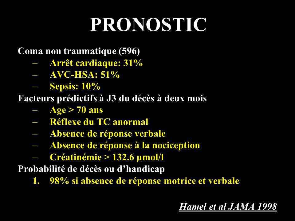 PRONOSTIC Coma non traumatique (596) –Arrêt cardiaque: 31% –AVC-HSA: 51% –Sepsis: 10% Facteurs prédictifs à J3 du décès à deux mois –Age > 70 ans –Réf