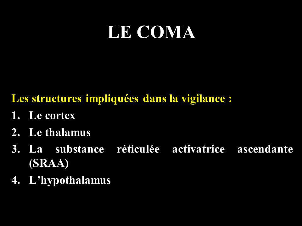 LE COMA Les structures impliquées dans la vigilance : 1.Le cortex 2.Le thalamus 3.La substance réticulée activatrice ascendante (SRAA) 4.Lhypothalamus