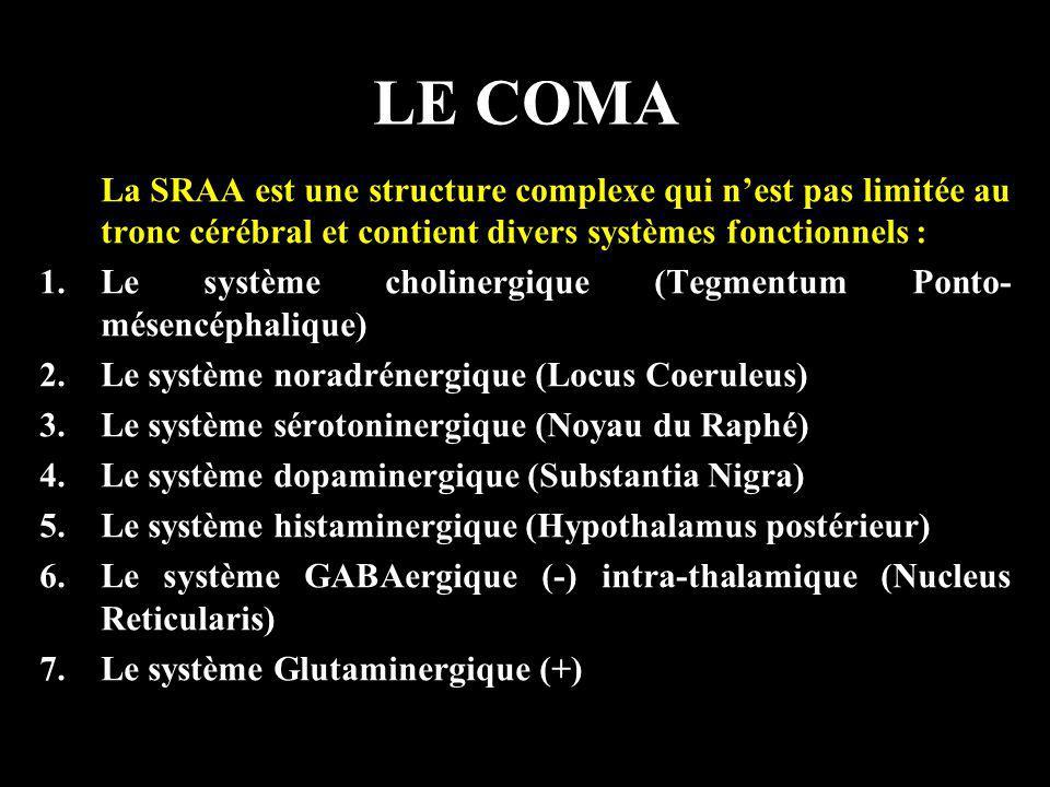 LE COMA La SRAA est une structure complexe qui nest pas limitée au tronc cérébral et contient divers systèmes fonctionnels : 1.Le système cholinergiqu