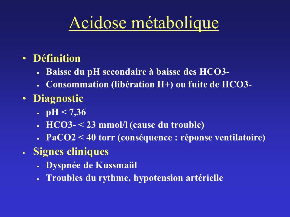 Acidose métabolique Définition Baisse du pH secondaire à baisse des HCO3- Consommation (libération H+) ou fuite de HCO3- Diagnostic pH < 7,36 HCO3- < 23 mmol/l (cause du trouble) PaCO2 < 40 torr (conséquence : réponse ventilatoire) Signes cliniques Dyspnée de Kussmaül Troubles du rythme, hypotension artérielle