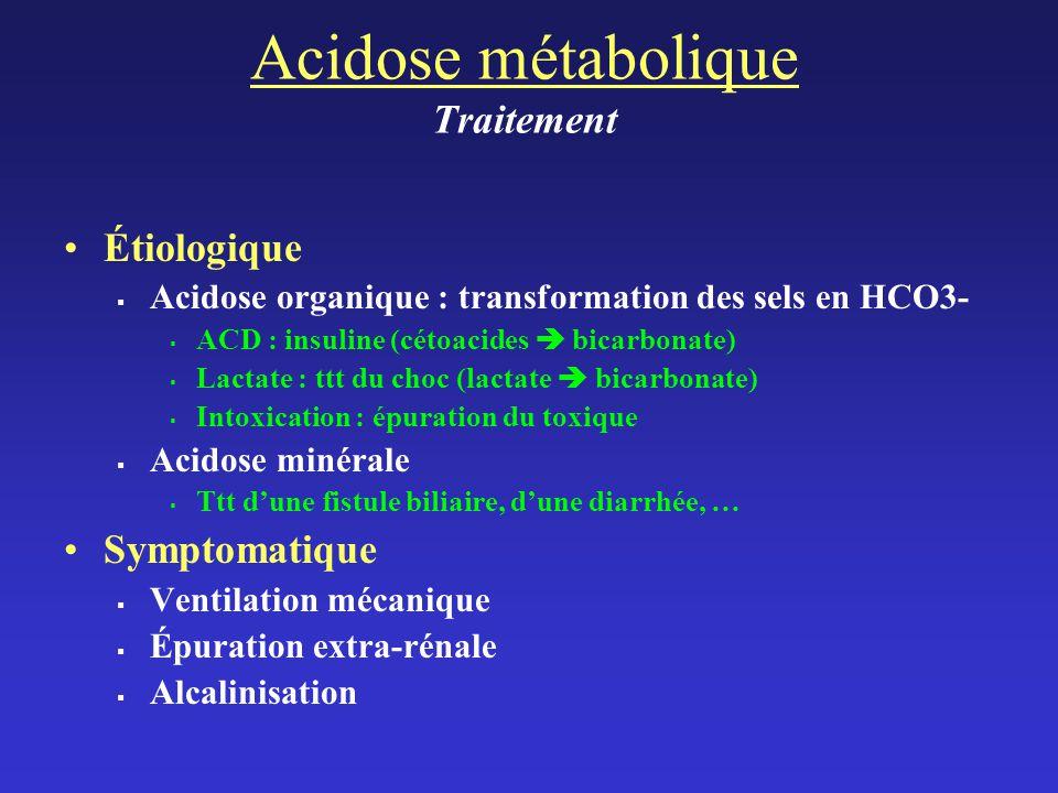 Acidose métabolique Traitement Étiologique Acidose organique : transformation des sels en HCO3- ACD : insuline (cétoacides bicarbonate) Lactate : ttt du choc (lactate bicarbonate) Intoxication : épuration du toxique Acidose minérale Ttt dune fistule biliaire, dune diarrhée, … Symptomatique Ventilation mécanique Épuration extra-rénale Alcalinisation