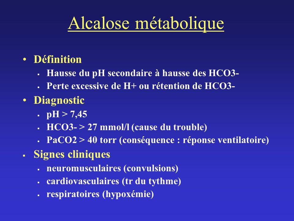 Alcalose métabolique Définition Hausse du pH secondaire à hausse des HCO3- Perte excessive de H+ ou rétention de HCO3- Diagnostic pH > 7,45 HCO3- > 27 mmol/l (cause du trouble) PaCO2 > 40 torr (conséquence : réponse ventilatoire) Signes cliniques neuromusculaires (convulsions) cardiovasculaires (tr du tythme) respiratoires (hypoxémie)