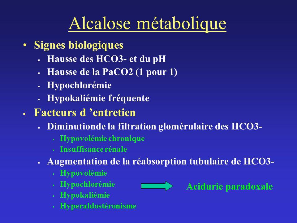 Alcalose métabolique Signes biologiques Hausse des HCO3- et du pH Hausse de la PaCO2 (1 pour 1) Hypochlorémie Hypokaliémie fréquente Facteurs d entretien Diminutionde la filtration glomérulaire des HCO3- Hypovolémie chronique Insuffisance rénale Augmentation de la réabsorption tubulaire de HCO3- Hypovolémie Hypochlorémie Hypokaliémie Hyperaldostéronisme Acidurie paradoxale