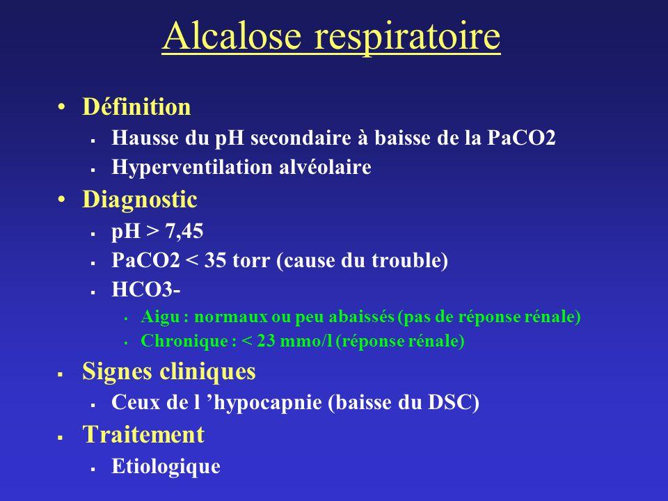 Alcalose respiratoire Définition Hausse du pH secondaire à baisse de la PaCO2 Hyperventilation alvéolaire Diagnostic pH > 7,45 PaCO2 < 35 torr (cause du trouble) HCO3- Aigu : normaux ou peu abaissés (pas de réponse rénale) Chronique : < 23 mmo/l (réponse rénale) Signes cliniques Ceux de l hypocapnie (baisse du DSC) Traitement Etiologique