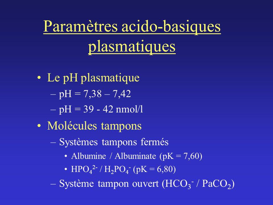Paramètres acido-basiques plasmatiques Le pH plasmatique –pH = 7,38 – 7,42 –pH = 39 - 42 nmol/l Molécules tampons –Systèmes tampons fermés Albumine / Albuminate (pK = 7,60) HPO 4 2- / H 2 PO 4 - (pK = 6,80) –Système tampon ouvert (HCO 3 - / PaCO 2 )