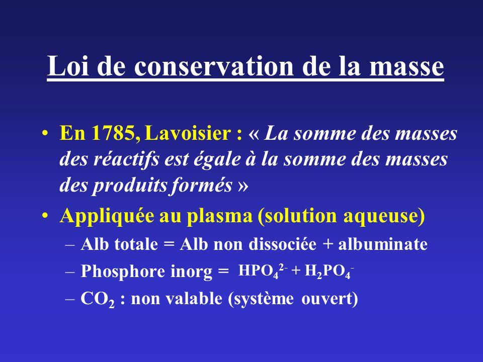 Loi de conservation de la masse En 1785, Lavoisier : « La somme des masses des réactifs est égale à la somme des masses des produits formés » Appliquée au plasma (solution aqueuse) –Alb totale = Alb non dissociée + albuminate –Phosphore inorg = –CO 2 : non valable (système ouvert) HPO 4 2- + H 2 PO 4 -