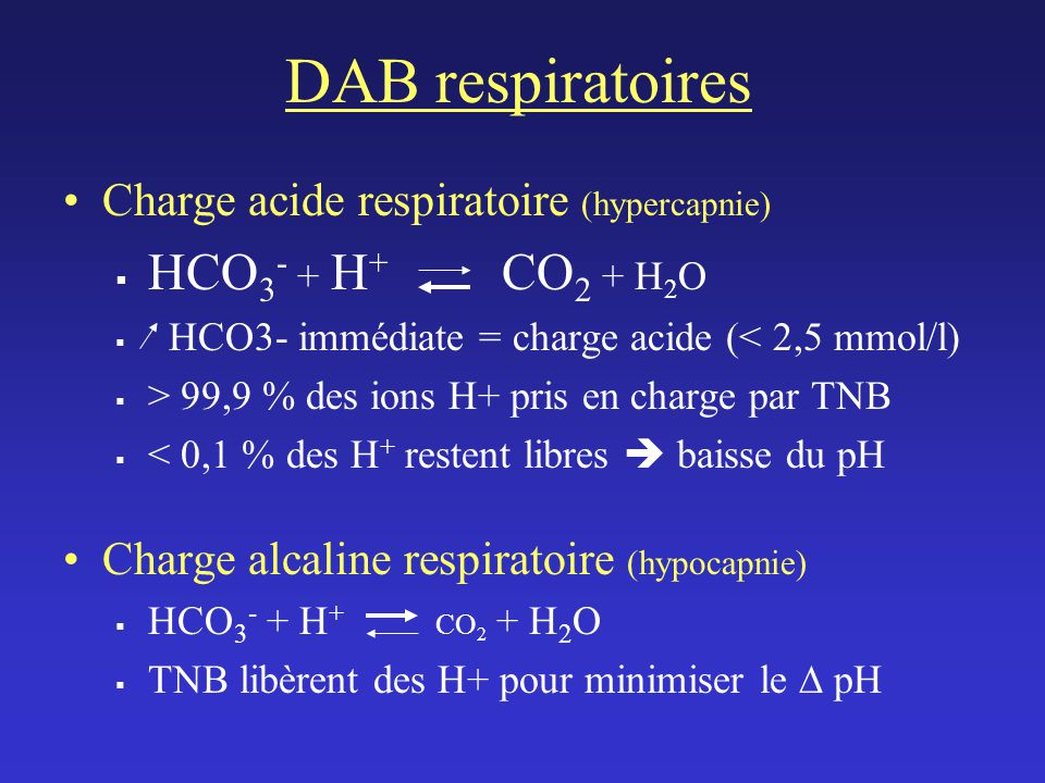 DAB respiratoires Charge acide respiratoire (hypercapnie) HCO 3 - + H + CO 2 + H 2 O HCO3- immédiate = charge acide (< 2,5 mmol/l) > 99,9 % des ions H