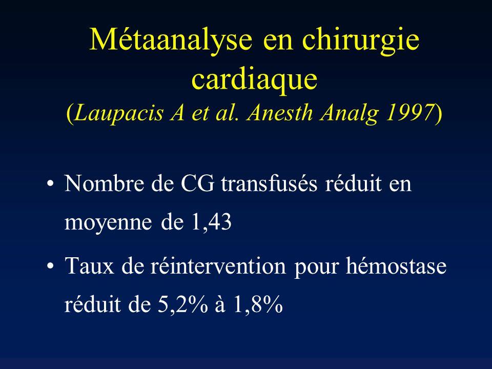 Métaanalyse en chirurgie cardiaque (Laupacis A et al.