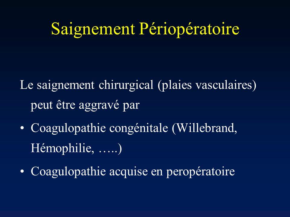 Saignement Périopératoire Le saignement chirurgical (plaies vasculaires) peut être aggravé par Coagulopathie congénitale (Willebrand, Hémophilie, …..) Coagulopathie acquise en peropératoire
