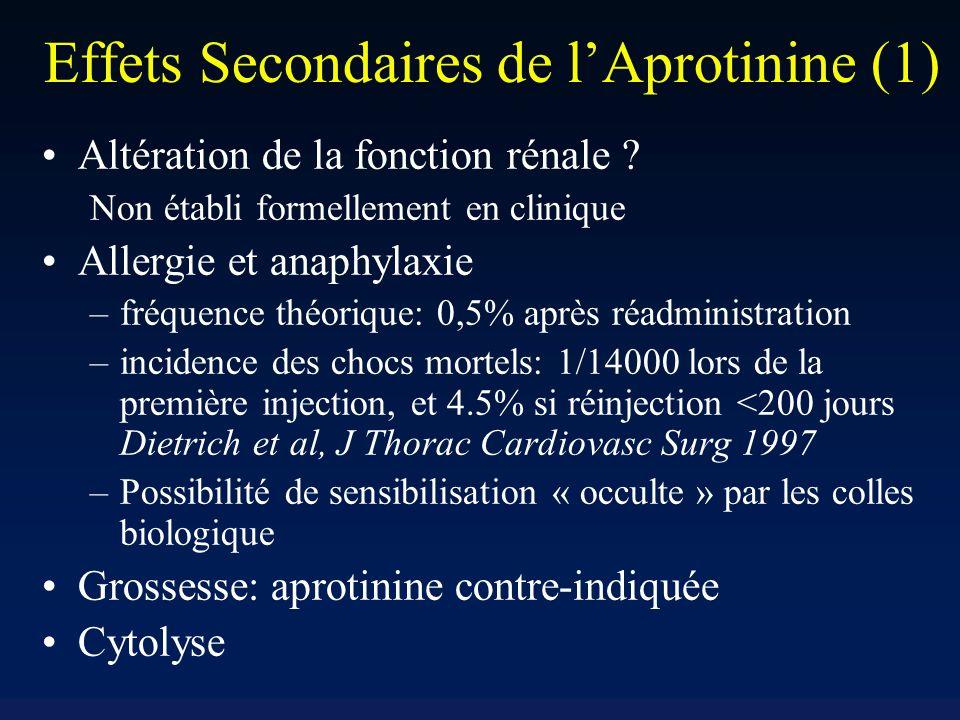Effets Secondaires de lAprotinine (1) Altération de la fonction rénale .
