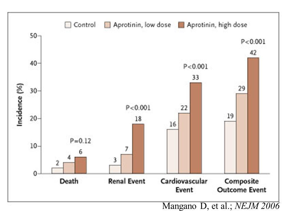 Mangano D, et al.; NEJM 2006