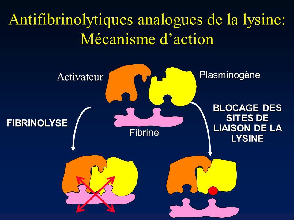 Antifibrinolytiques analogues de la lysine: Mécanisme daction Activateur Plasminogène Fibrine FIBRINOLYSE BLOCAGE DES SITES DE LIAISON DE LA LYSINE