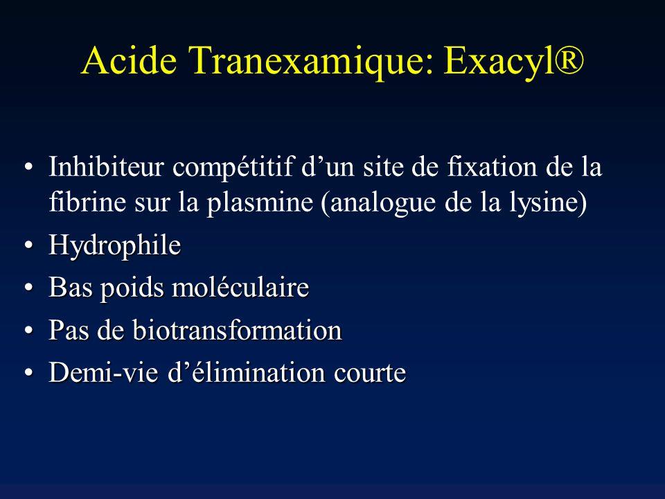 Acide Tranexamique: Exacyl® Inhibiteur compétitif dun site de fixation de la fibrine sur la plasmine (analogue de la lysine) HydrophileHydrophile Bas poids moléculaireBas poids moléculaire Pas de biotransformationPas de biotransformation Demi-vie délimination courteDemi-vie délimination courte