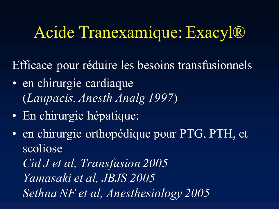 Acide Tranexamique: Exacyl® Efficace pour réduire les besoins transfusionnels en chirurgie cardiaque (Laupacis, Anesth Analg 1997) En chirurgie hépatique: en chirurgie orthopédique pour PTG, PTH, et scoliose Cid J et al, Transfusion 2005 Yamasaki et al, JBJS 2005 Sethna NF et al, Anesthesiology 2005