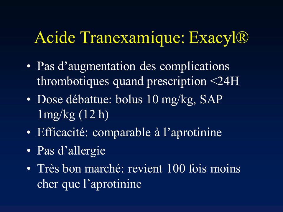 Acide Tranexamique: Exacyl® Pas daugmentation des complications thrombotiques quand prescription <24H Dose débattue: bolus 10 mg/kg, SAP 1mg/kg (12 h) Efficacité: comparable à laprotinine Pas dallergie Très bon marché: revient 100 fois moins cher que laprotinine