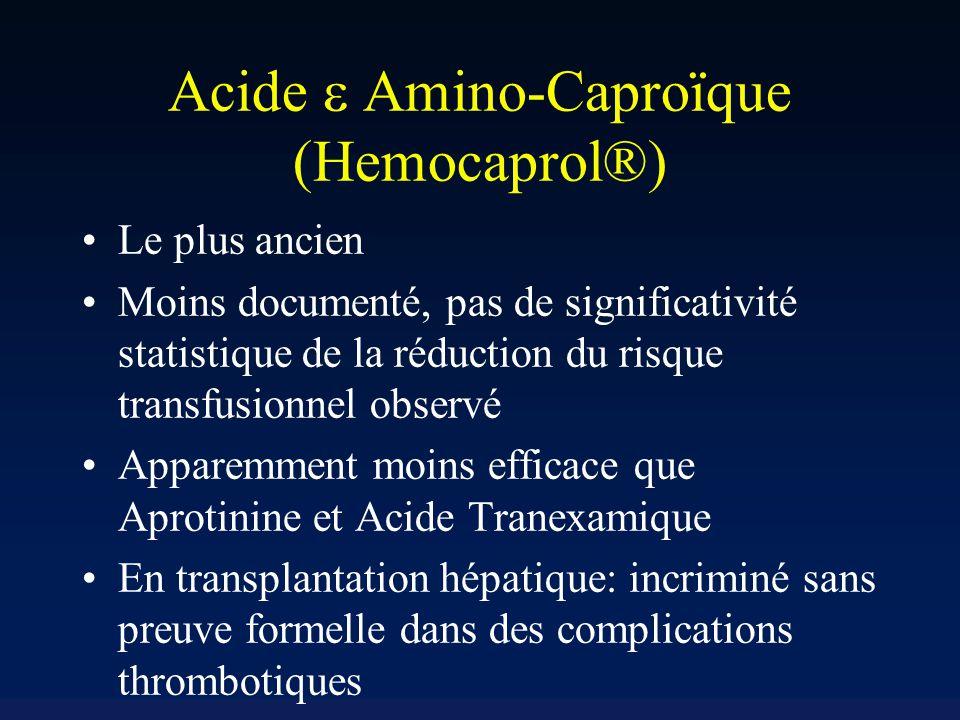 Acide Amino-Caproïque (Hemocaprol®) Le plus ancien Moins documenté, pas de significativité statistique de la réduction du risque transfusionnel observé Apparemment moins efficace que Aprotinine et Acide Tranexamique En transplantation hépatique: incriminé sans preuve formelle dans des complications thrombotiques