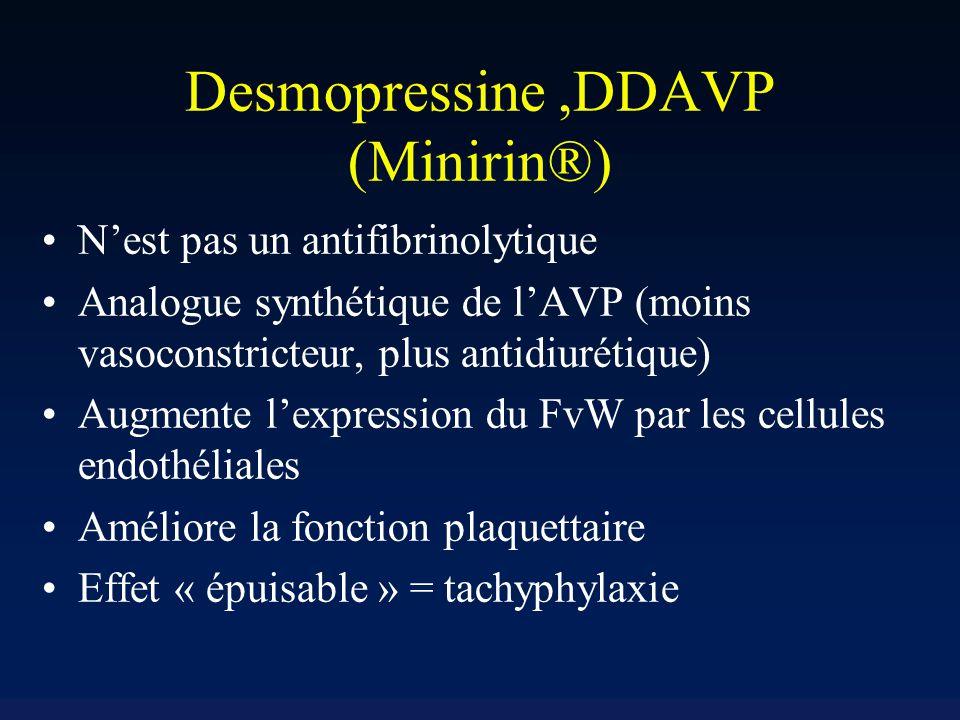 Desmopressine,DDAVP (Minirin®) Nest pas un antifibrinolytique Analogue synthétique de lAVP (moins vasoconstricteur, plus antidiurétique) Augmente lexpression du FvW par les cellules endothéliales Améliore la fonction plaquettaire Effet « épuisable » = tachyphylaxie