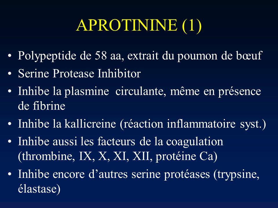 APROTININE (1) Polypeptide de 58 aa, extrait du poumon de bœuf Serine Protease Inhibitor Inhibe la plasmine circulante, même en présence de fibrine Inhibe la kallicreine (réaction inflammatoire syst.) Inhibe aussi les facteurs de la coagulation (thrombine, IX, X, XI, XII, protéine Ca) Inhibe encore dautres serine protéases (trypsine, élastase)