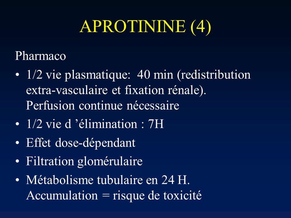 APROTININE (5) La fibrinolyse est maximum en fin de CEC, mais laprotinine serait efficace dès le début de celle-ci en préservant la fonction plaquettaire Commencer avant linstallation de la fibrinolyse Effet de laprotinine sur la phase contact de la coagulation.