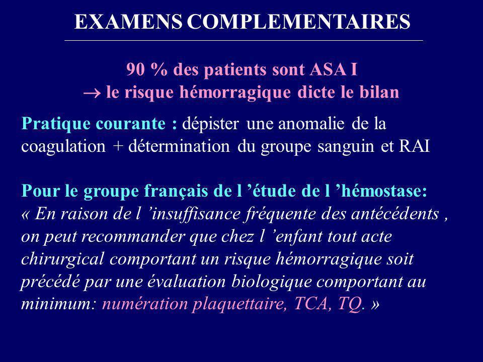 EXAMENS COMPLEMENTAIRES 90 % des patients sont ASA I le risque hémorragique dicte le bilan Pratique courante : dépister une anomalie de la coagulation