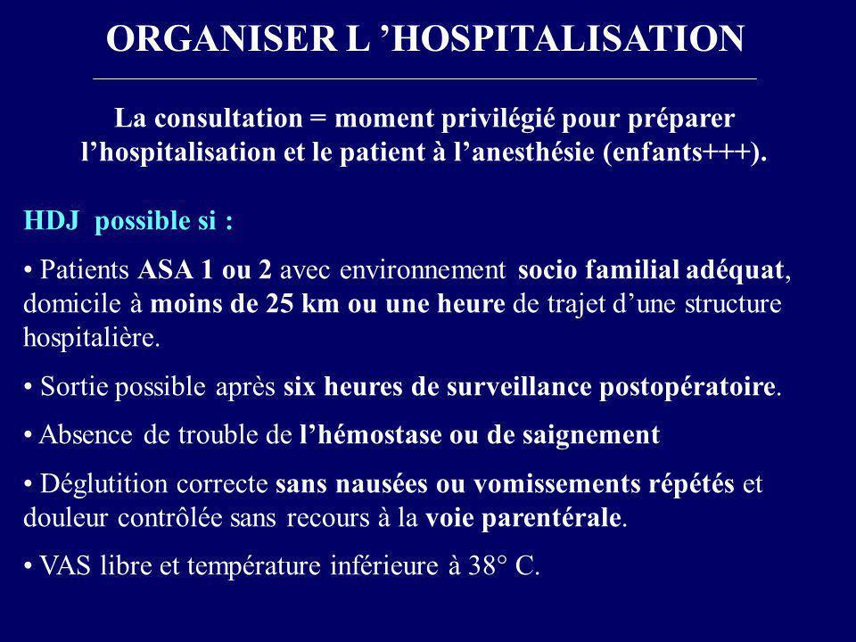 ORGANISER L HOSPITALISATION La consultation = moment privilégié pour préparer lhospitalisation et le patient à lanesthésie (enfants+++). HDJ possible