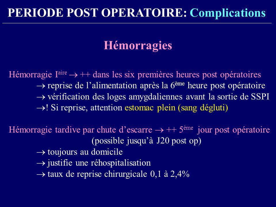 PERIODE POST OPERATOIRE: Complications Hémorragies Hémorragie I aire ++ dans les six premières heures post opératoires reprise de lalimentation après