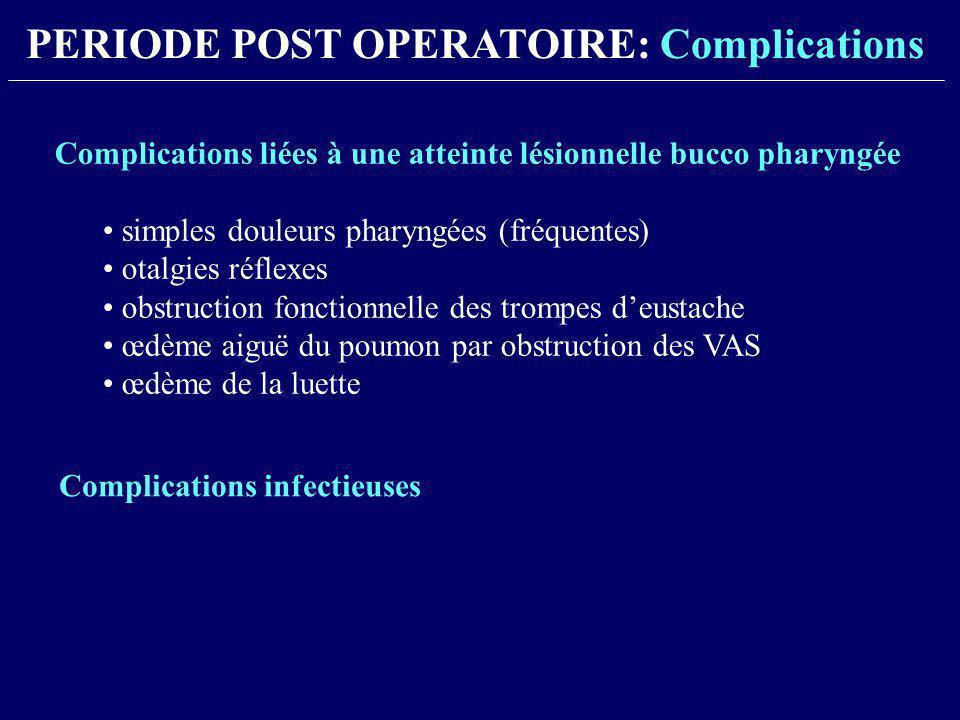 PERIODE POST OPERATOIRE: Complications Complications liées à une atteinte lésionnelle bucco pharyngée simples douleurs pharyngées (fréquentes) otalgie
