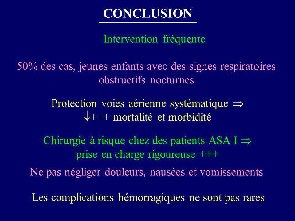 CONCLUSION 50% des cas, jeunes enfants avec des signes respiratoires obstructifs nocturnes Intervention fréquente Protection voies aérienne systématiq
