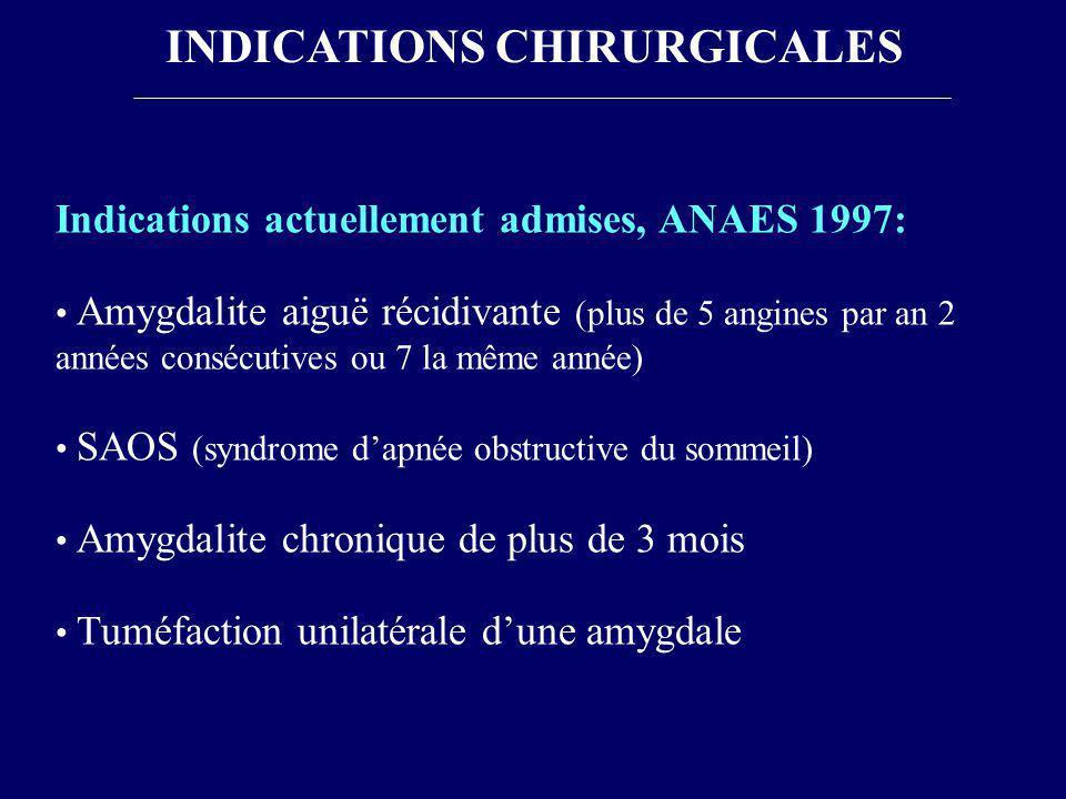 INDICATIONS CHIRURGICALES Indications actuellement admises, ANAES 1997: Amygdalite aiguë récidivante (plus de 5 angines par an 2 années consécutives o