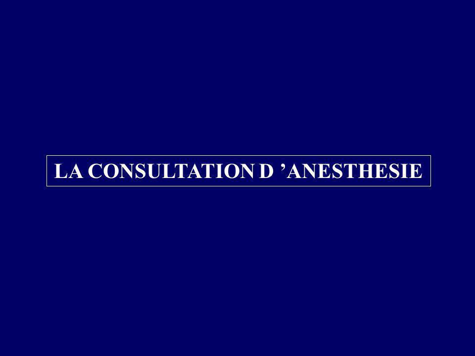 LA CONSULTATION D ANESTHESIE