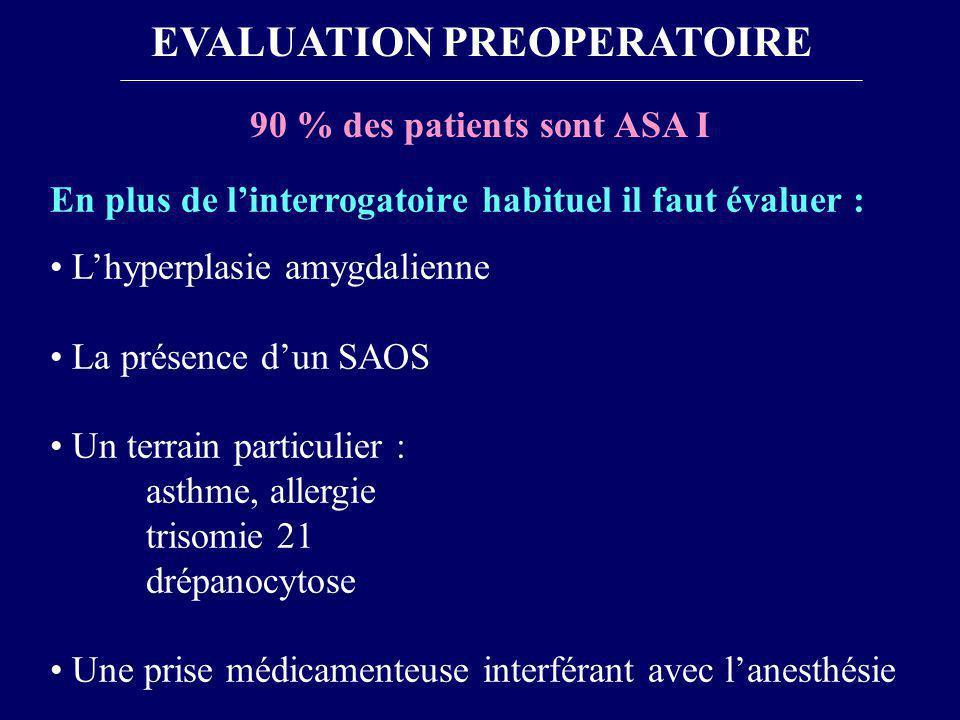 EVALUATION PREOPERATOIRE 90 % des patients sont ASA I En plus de linterrogatoire habituel il faut évaluer : Lhyperplasie amygdalienne La présence dun