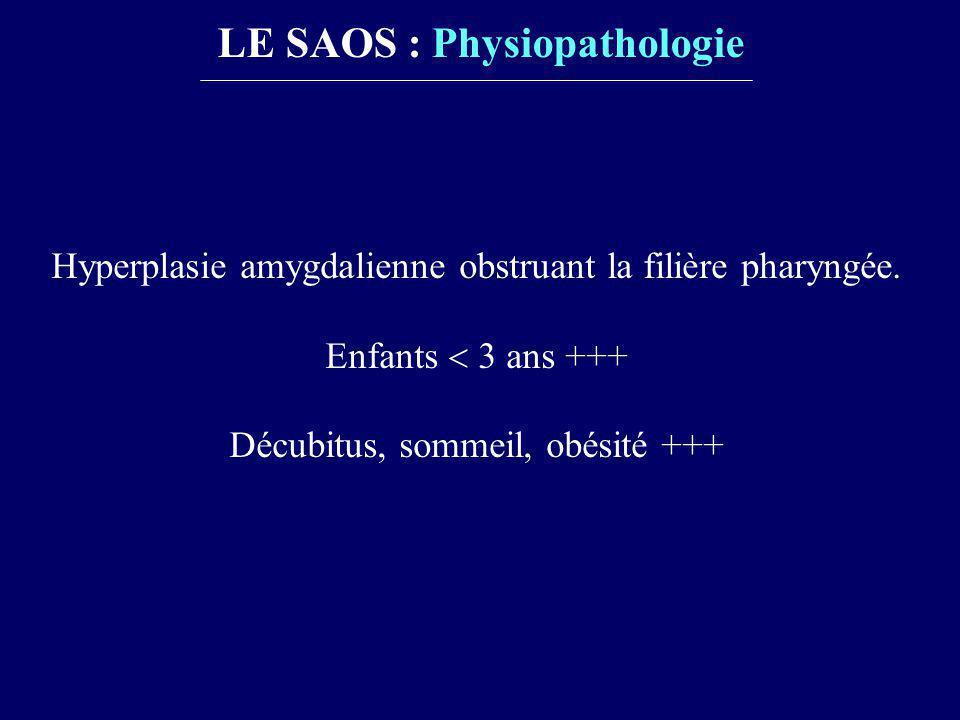 Diagnostic : Anamnèse +++ Ronflements, respiration buccale, pause respiratoire Agitation, réveils itératifs Hyper somnolence diurne, céphalées, trouble de l humeur (>5 ans) Retard de croissance staturo-pondérale Diagnostic + : Polysomnographie Enregistrement nocturne SPO 2 et EtCO 2 LE SAOS : Diagnostic